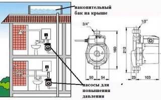 Накопитель воды с повышением давления